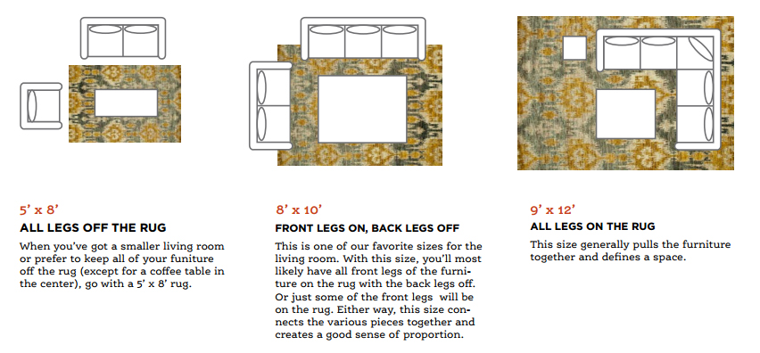 How Do I Choose The Right Size Rug Gracious Style Blog